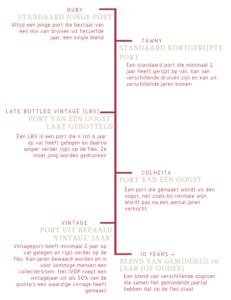 Infographic port wijn ruby tawny dessertwijn kaas toetje lekker